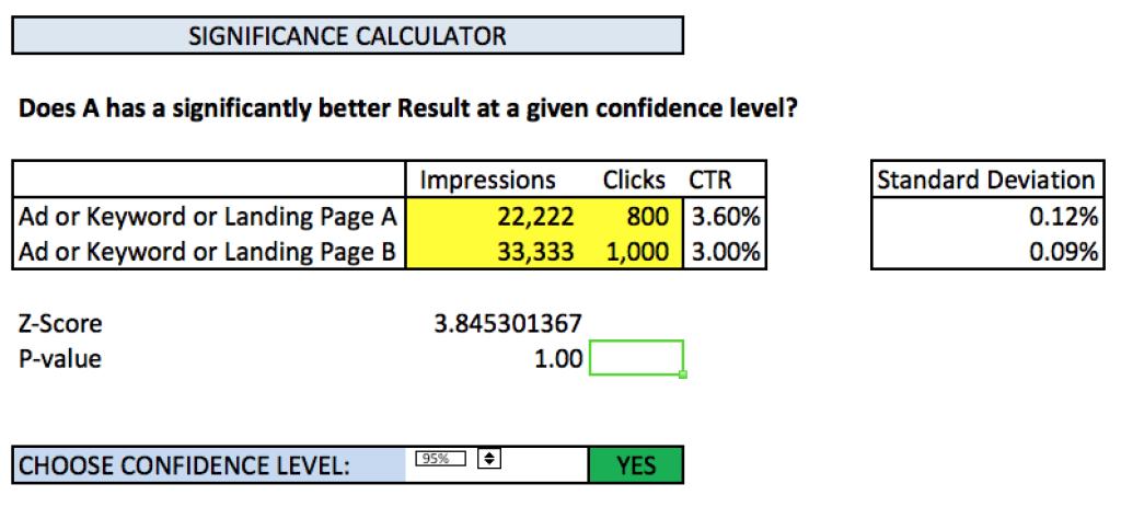 Significance Calculator